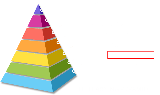 feature pyramid